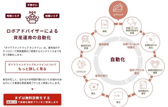 ダイワファンドラップオンラインのロボアドバイザー詳細