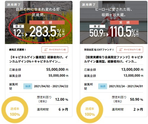 COZUCHI(コズチ)の高利回りファンド