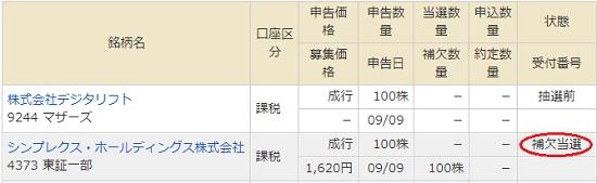 シンプレクス・ホールディングス(4373)IPO補欠当選