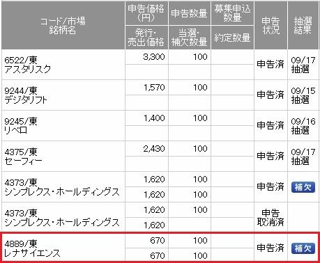 レナサイエンスのSMBC日興証券の抽選結果